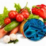Análise de água e alimentos
